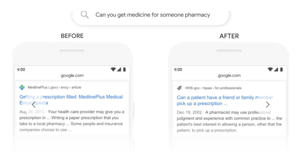 Google BERT beneficia a las consultas más ambiguas