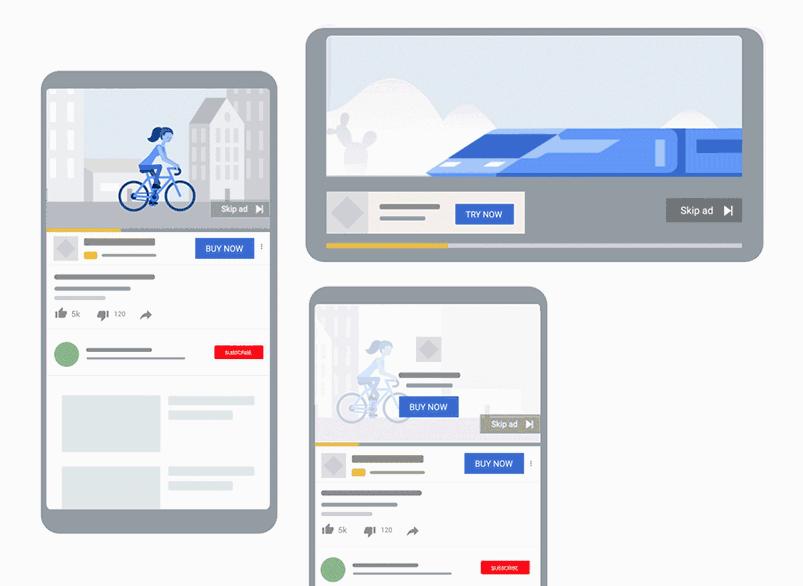 Visualización de anuncios TrueView for Action en diferentes dispositivos