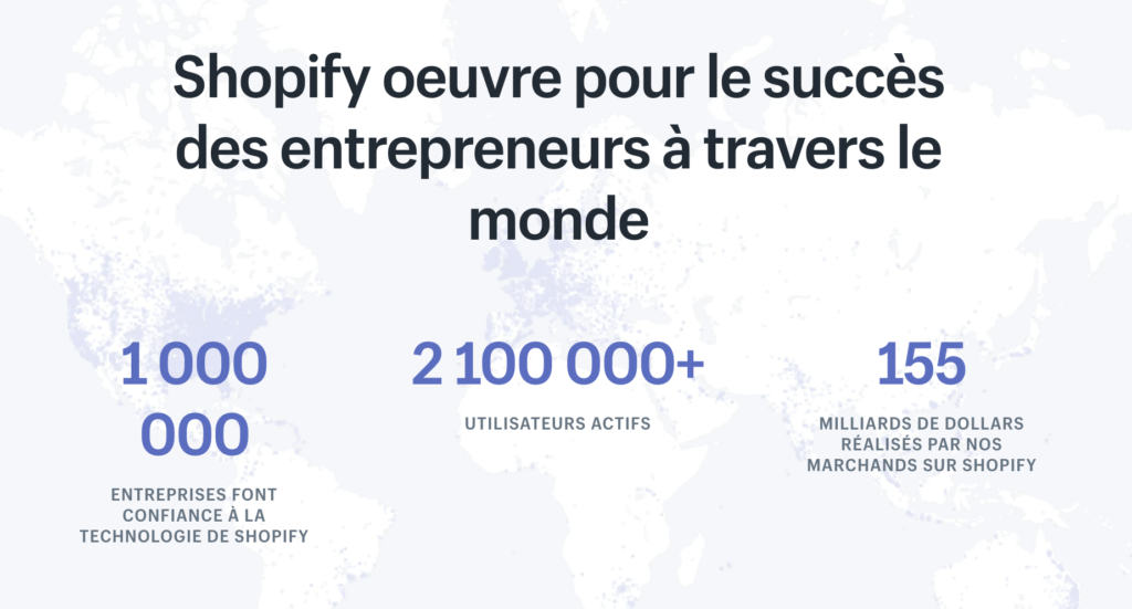 Shopify : la plateforme E-commerce en vogue