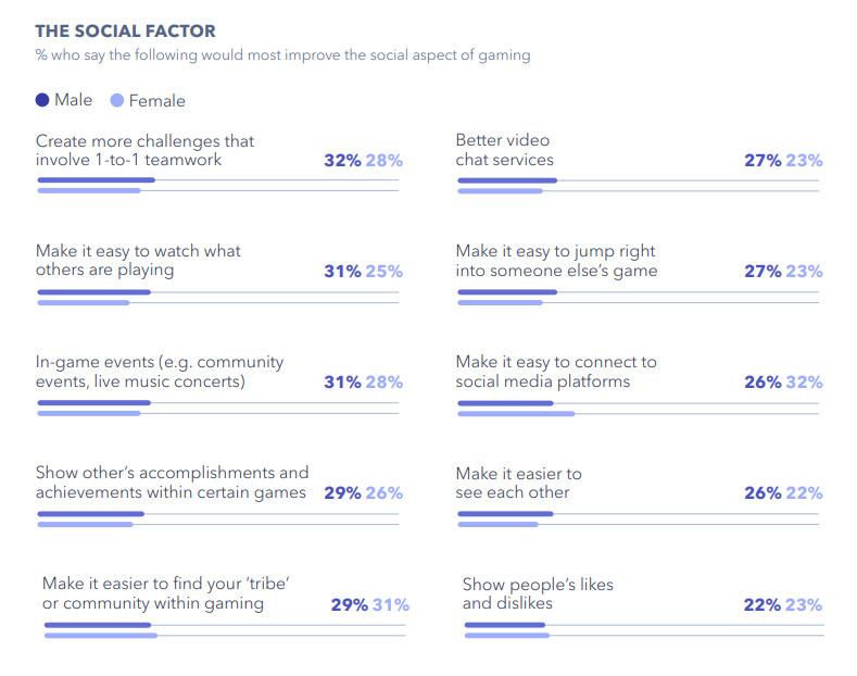 Fuente: Social Flagship Report de GlobalWebIndex