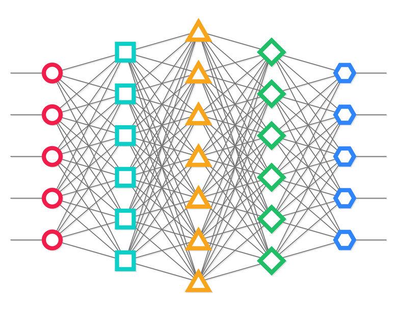 Google FloC nutrirá de datos al algoritmo de machine learning